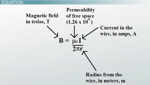 electromagnetic field equations The electromagnetic wave equation is a second-order partial differential equation that describes the propagation of electromagnetic waves through a medium or in a vacuum it is a three-dimensional form of the wave equation.
