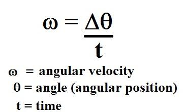 Angular Velocity Equat... Angular Velocity Equation