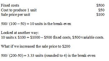 Break Even Analysis  Define Breakeven Analysis