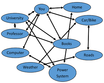 Actor-Network Theory can be used in innovation studies? How?