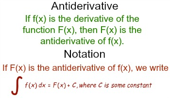 Antiderivatives of Products of Constants & Functions | Study com