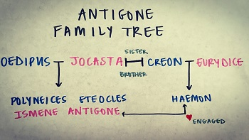 Madness And Logic In Antigone     funny compare and contrast essay