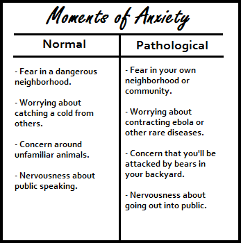 explaining reasons people might develop a specific phobia Chances are, however, that there are multiple causes, and that different people may develop phobias for different reasons in some cases, a combination of genetic and physiological issues may be at play.