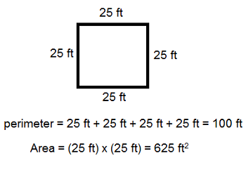 area and perimeter of a square garden