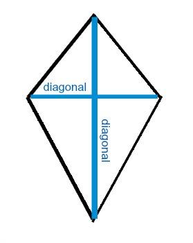 Area of a Kite: Formula & Examples - Video & Lesson Transcript