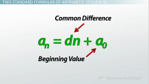 Arithmetic Rule for Arithmetic Sequences