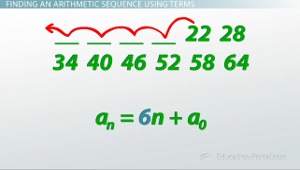 Arithmetic Sequence Problem Backwards Pattern