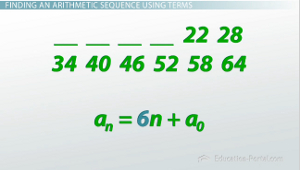 arithmetic sequence problem pattern