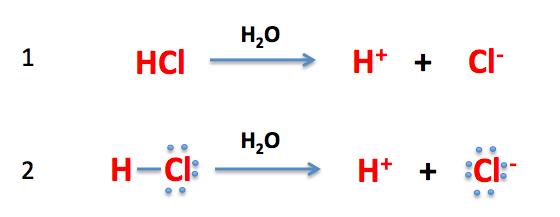 Arrhenius Acid Definition Examples Video Lesson Transcript