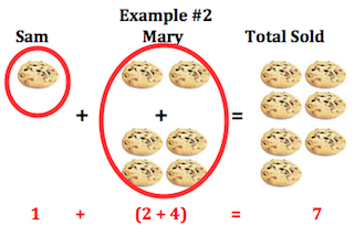 associative property cookie example 2