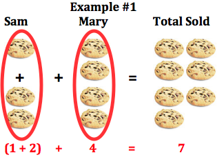 Associative Property Cookie Example 1