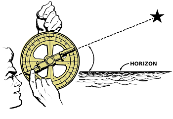 Arabic Astrolabe  Definition  Navigation   History   Study
