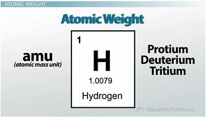 Atomic Weight Includes All Isotopes