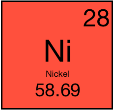 What is the atomic number for nickel study nickel in the periodic table of elements urtaz Gallery