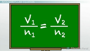 Avogadros Law Equation Chalkboard