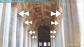 Example Of Barrel Vault