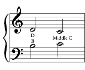 musescore how to get more space between staves
