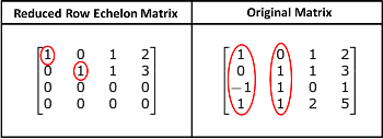 comparing matrices to determine the basis