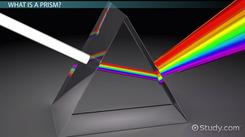What is a Prism? - Definition & Refraction - Video & Lesson