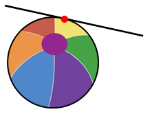 Beachball with a tangent line