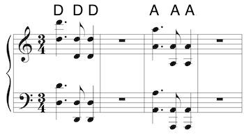 The opening bars of Beethovens 9th symphony, Mvmt. II