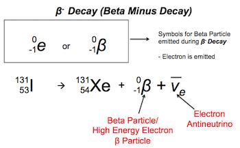 Radioactive dating formula