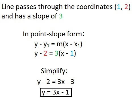 Flashcards Graphing Evaluating Equations Functions Flashcards