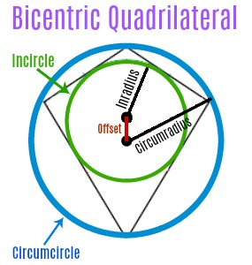 Bicentric quadrilateral definition properties study kite diagram with labeled parts ccuart Gallery