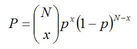 Understanding binomial confidence intervals sigmazone.