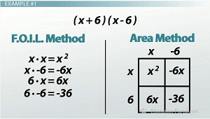 Binomial Multiplying Methods Example