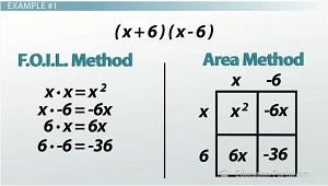 math worksheet : multiplying binomials using foil  the area method practice  : Multiplication Of Binomials Worksheet