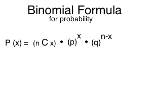 Binomial formula for probability using combination notation