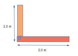 The figure shows two thin beams joined at right angles ...