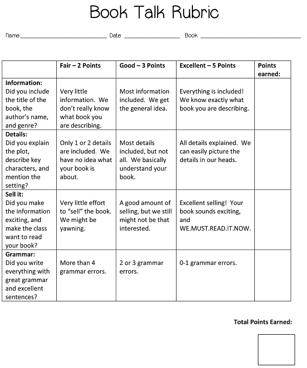 Sample book talk rubric
