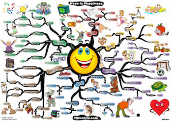 essay writing lesson for kids com brainstorming happiness
