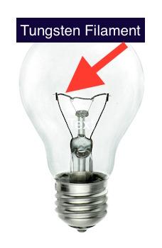 Parts Of A Light Bulb Lesson For Kids Studycom