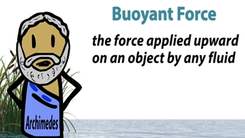 341 study buoyant force and archimedes Study online home physics force introduction to archimedes principle direction has to be cancelled by the upward buoyant force archimedes principle.