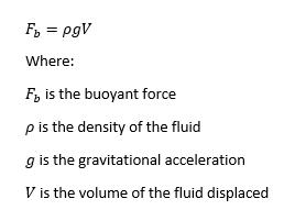 Center of Buoyancy: Definition & Formula - Video & Lesson