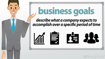 businessgoalvocab