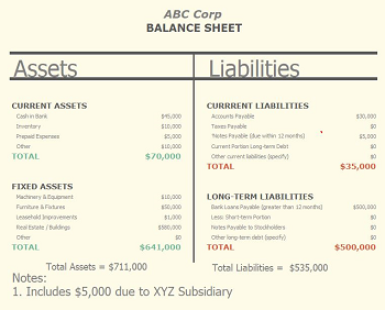 Related Parties in Accounting: Examples & Analysis | Study.com
