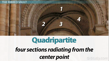 Example of quadrapartite ribbed vault