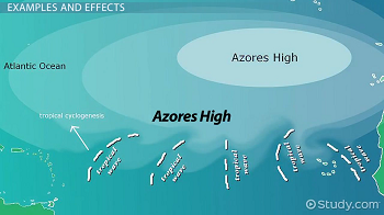 Diagram of the Azores High