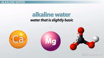 Alkaline water graphic