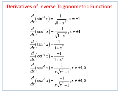 Integral table trigonometric functions