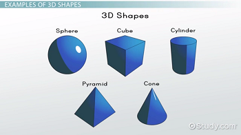 Some 3D shapes