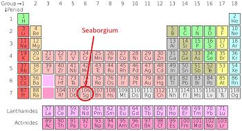 Seaborgium: Uses, Facts & Properties   Study com