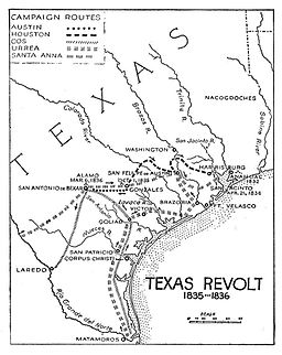 Texas in the 1830s