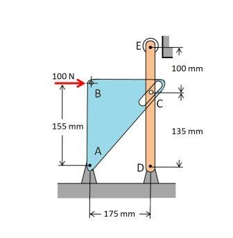 Solved: Calculate the magnitude of the force acting on the pin at ''D''.pin  ''C'' is fixed in ''DE'' and bears against the smooth slot in the  triangular plate. | Study.com