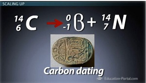 Carbon Dating Image
