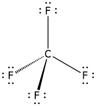 Which Substance Likely Has A Higher Boiling Point Cf4 Or Ch2f2 Explain How You Know Study Com